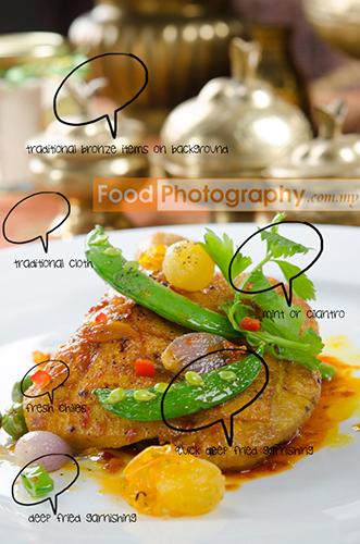 Indian Food In Petaling Jaya